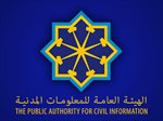 PACI Kuwait to Pay Prepaid for Civil ID Cards