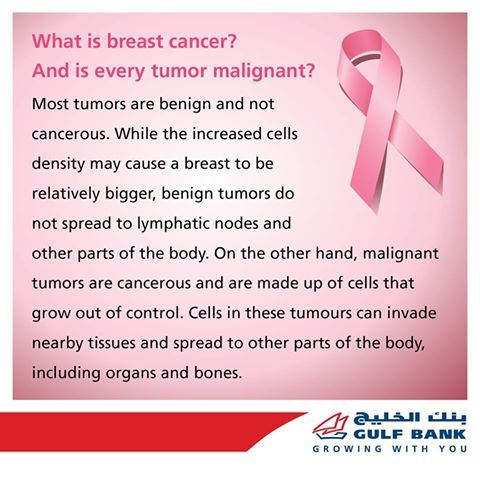 Gulf Bank's Breast Cancer Awareness Campaign