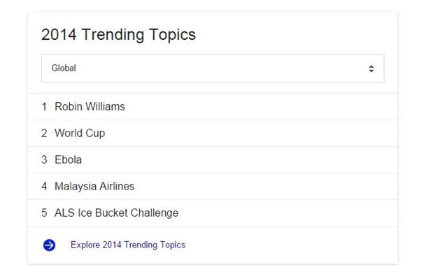 Google gives 2014 a big goodbye and reveals its top trending topics