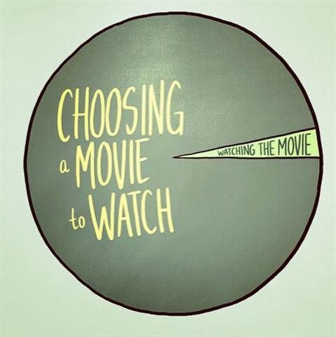 عندما نقرر مشاهدة فيلم، يضيع اغلب الوقت في اختيار الفيلم