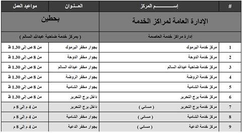 الصورة 16688 بتاريخ 22 مارس / آذار 2016 - وزارة الداخلية