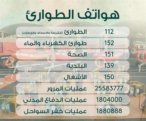 أرقام هواتف الطوارئ الأساسية في دولة الكويت
