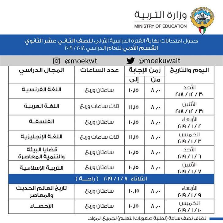 جداول امتحانات نهاية الفترة الدراسية الأولى للصف الثاني عشر الثانوي للعام 2018 / 2019