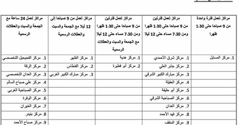 مواعيد عمل المراكز الصحية في الكويت خلال رمضان 2018