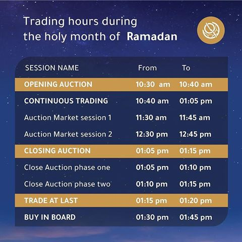 Trading Hours of Boursa Kuwait during Ramadan 2019
