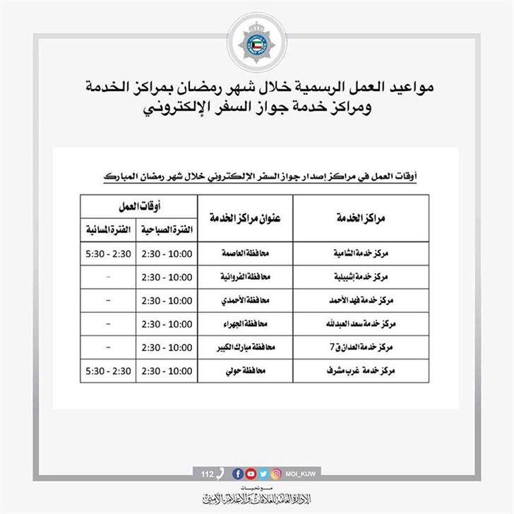 مواعيد العمل الرسمية بمراكز الخدمة ومراكز خدمة جواز السفر الإلكتروني خلال رمضان 2019