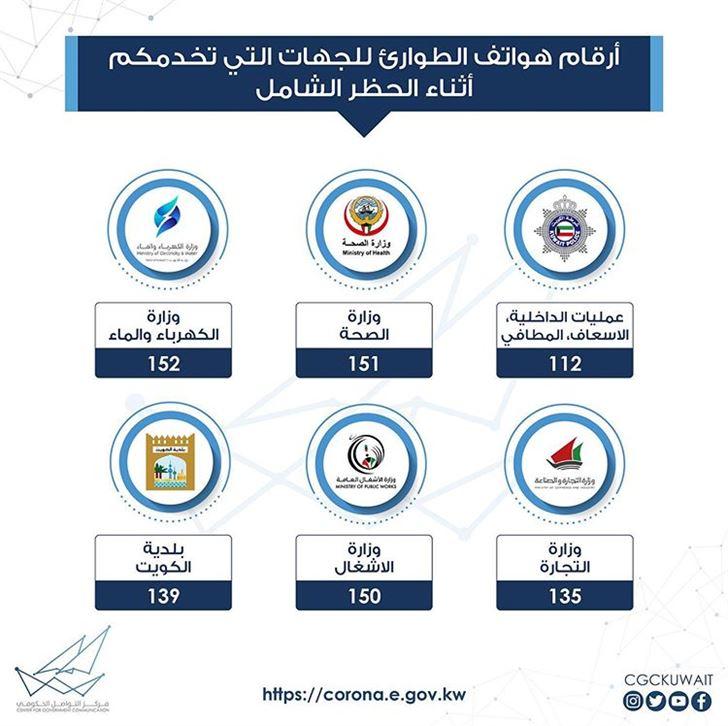 أرقام هواتف الطوارئ للجهات التي تخدمكم أثناء الحظر الشامل في الكويت