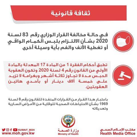 وضع الكمام الواقي الزامي في الكويت خلال الفترة الحالية