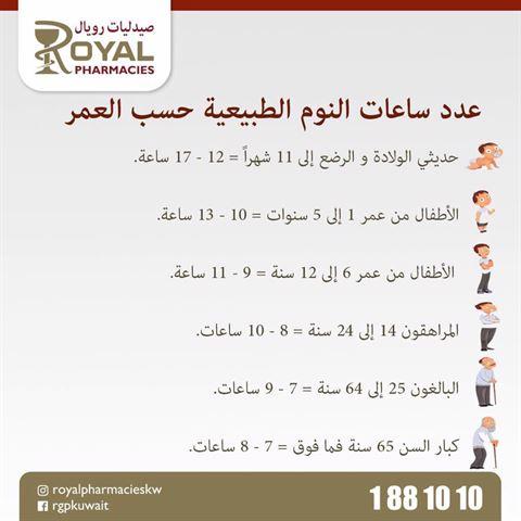 Photo 66593 on date 7 May 2020 - Royal pharmacy - Fahaheel Branch - Kuwait