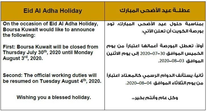 عطلة عيد الأضحى المبارك - بورصة الكويت